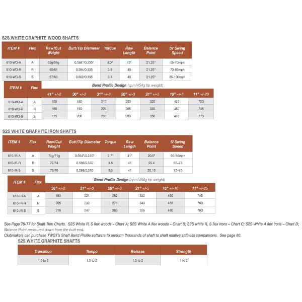 WHITE SHAFTS Info