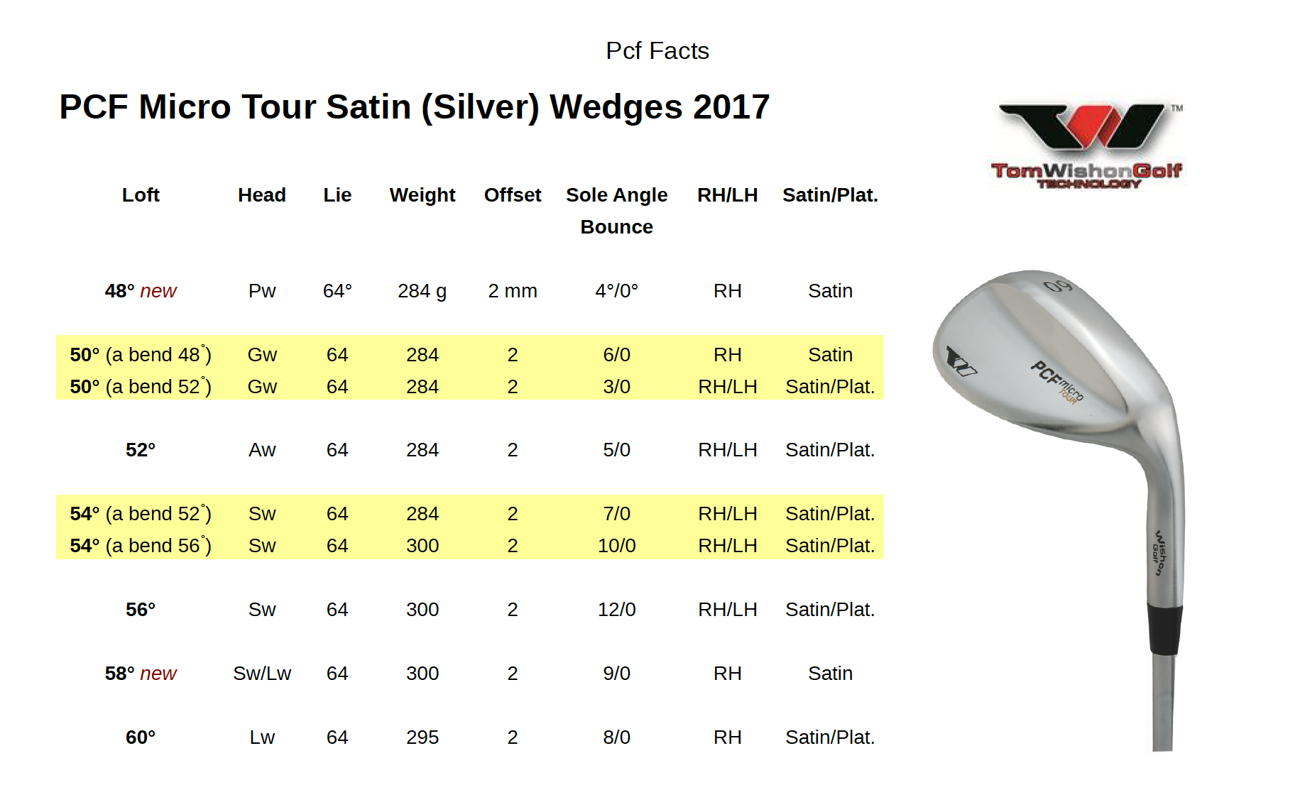PCF Micro Tour Satin (Silver) Wedges 2017