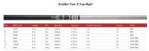 Xcaliber Tour X Iron Shaft Facts