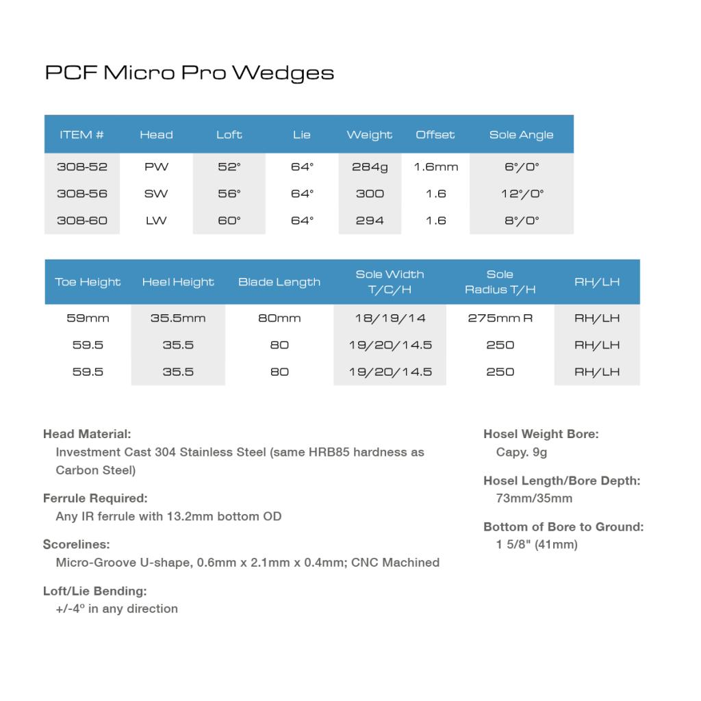 PCF-Micro-Pro-Specs