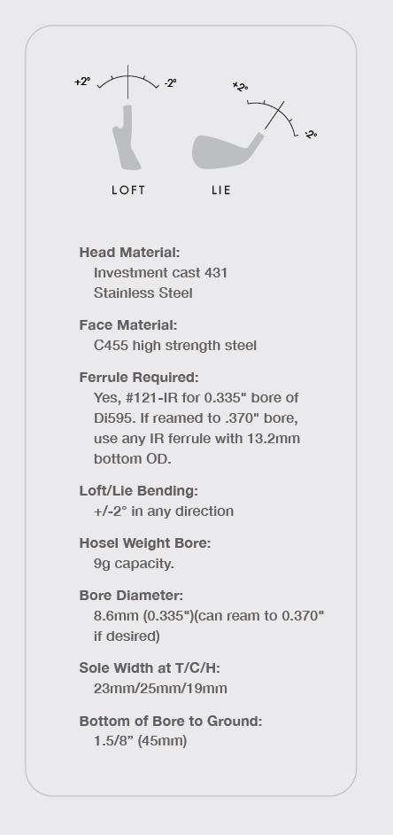 Fakta Driving Iron 595